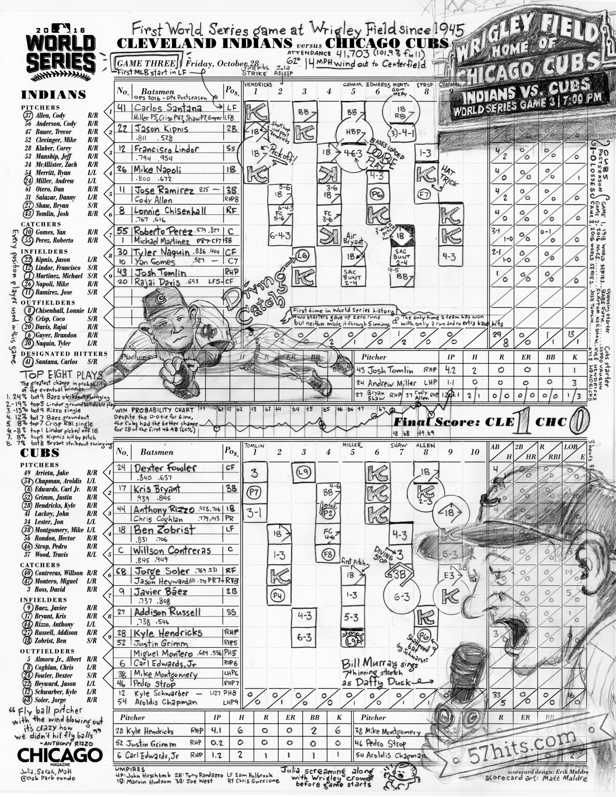 Game 3 scorecard for 2016 World Series by Matt Maldre