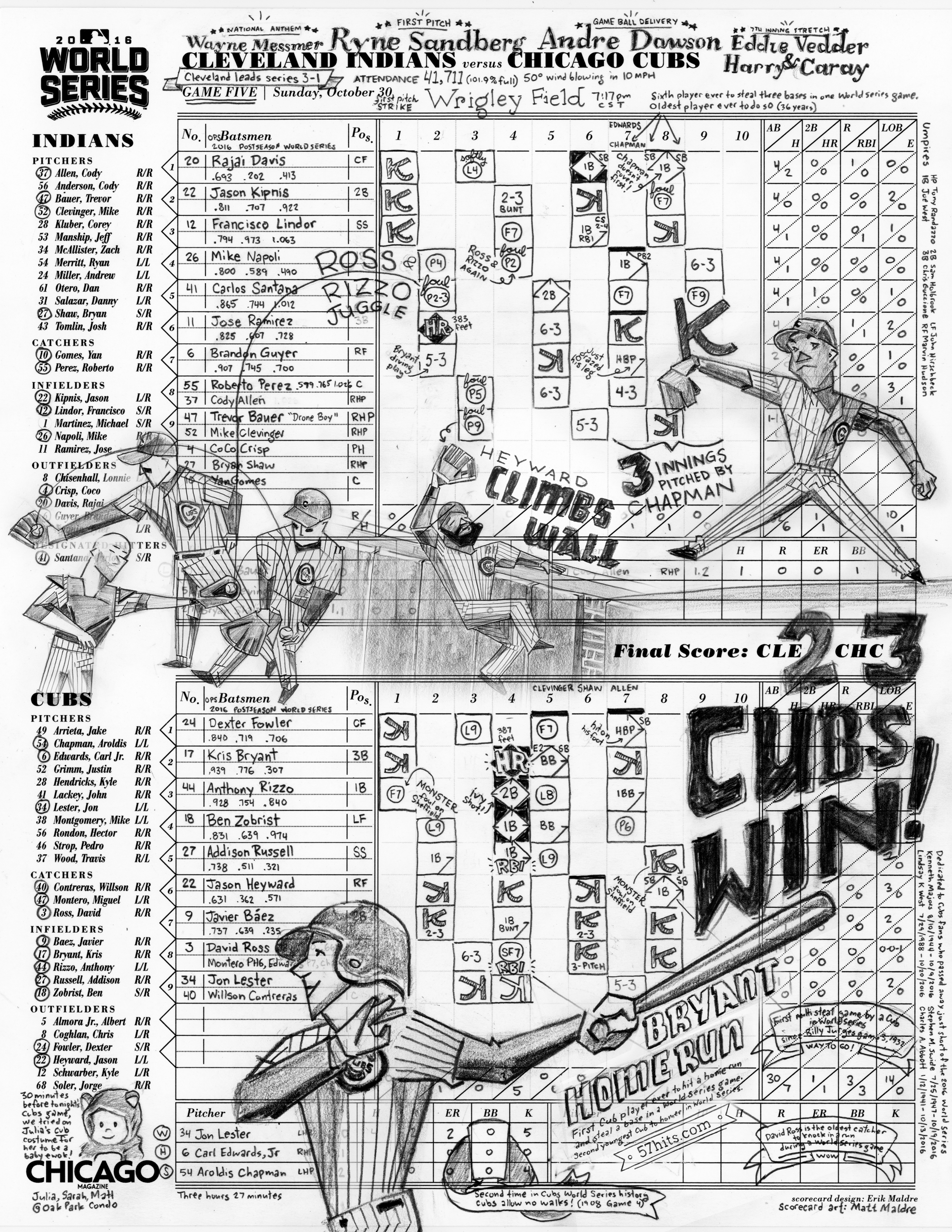Game 5 scorecard for 2016 World Series by Matt Maldre