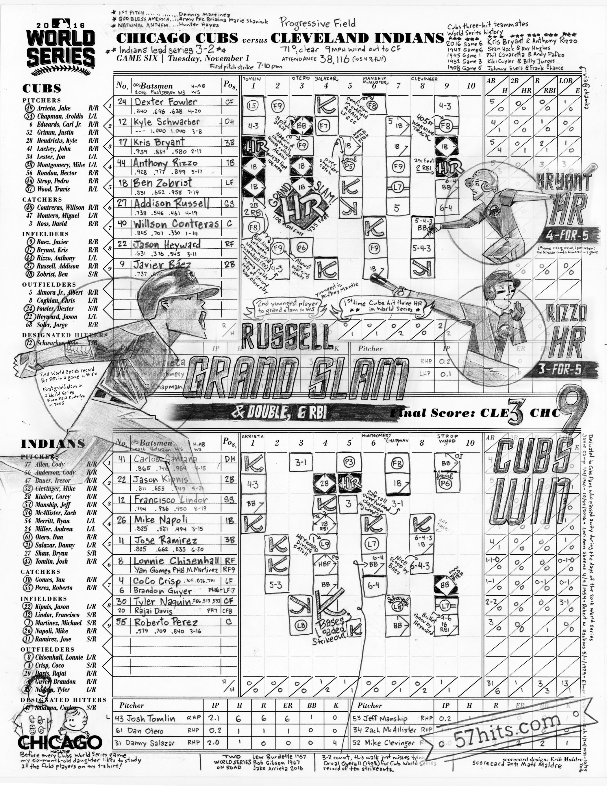 Game 6 scorecard for 2016 World Series by Matt Maldre