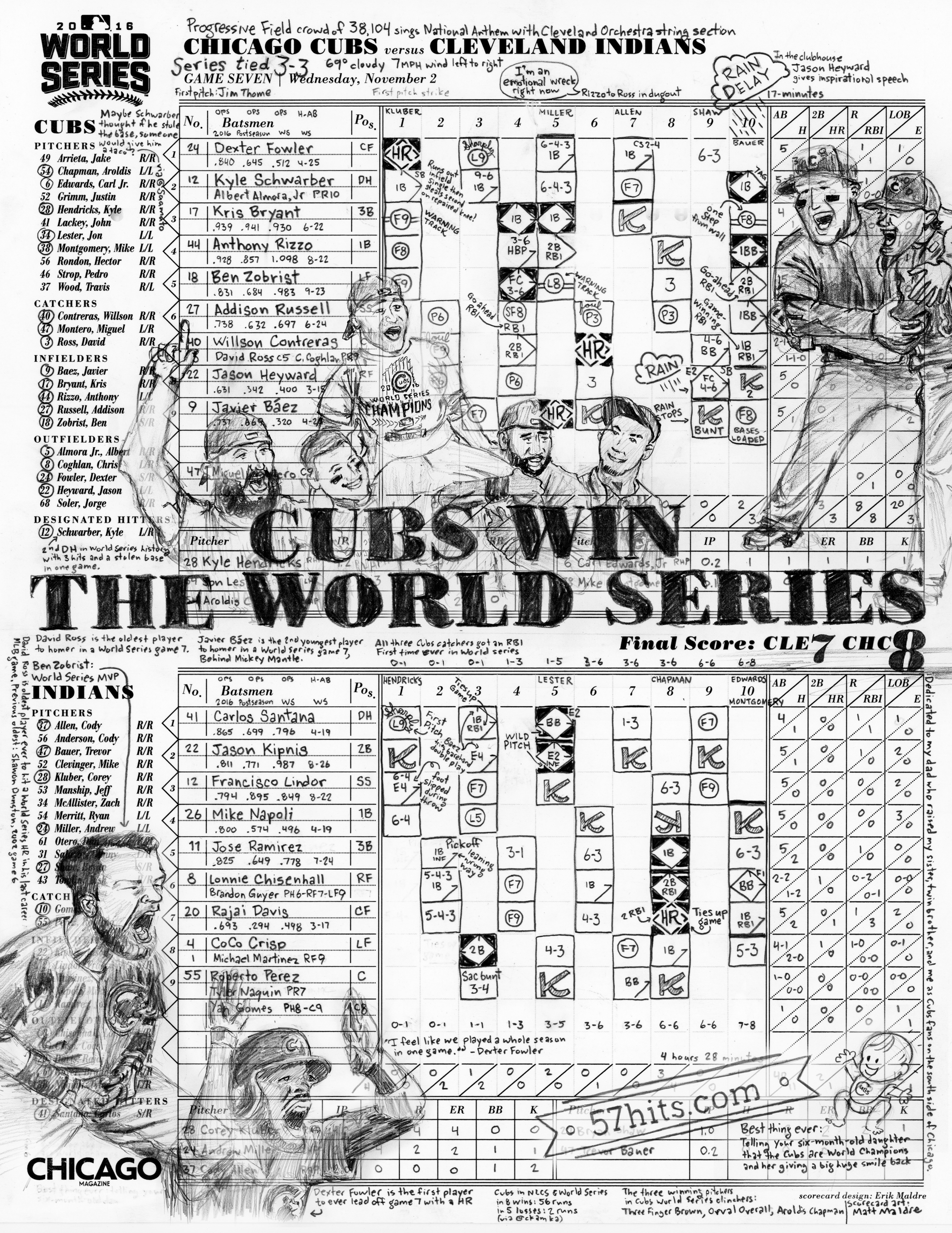 Game 7 scorecard for 2016 World Series by Matt Maldre
