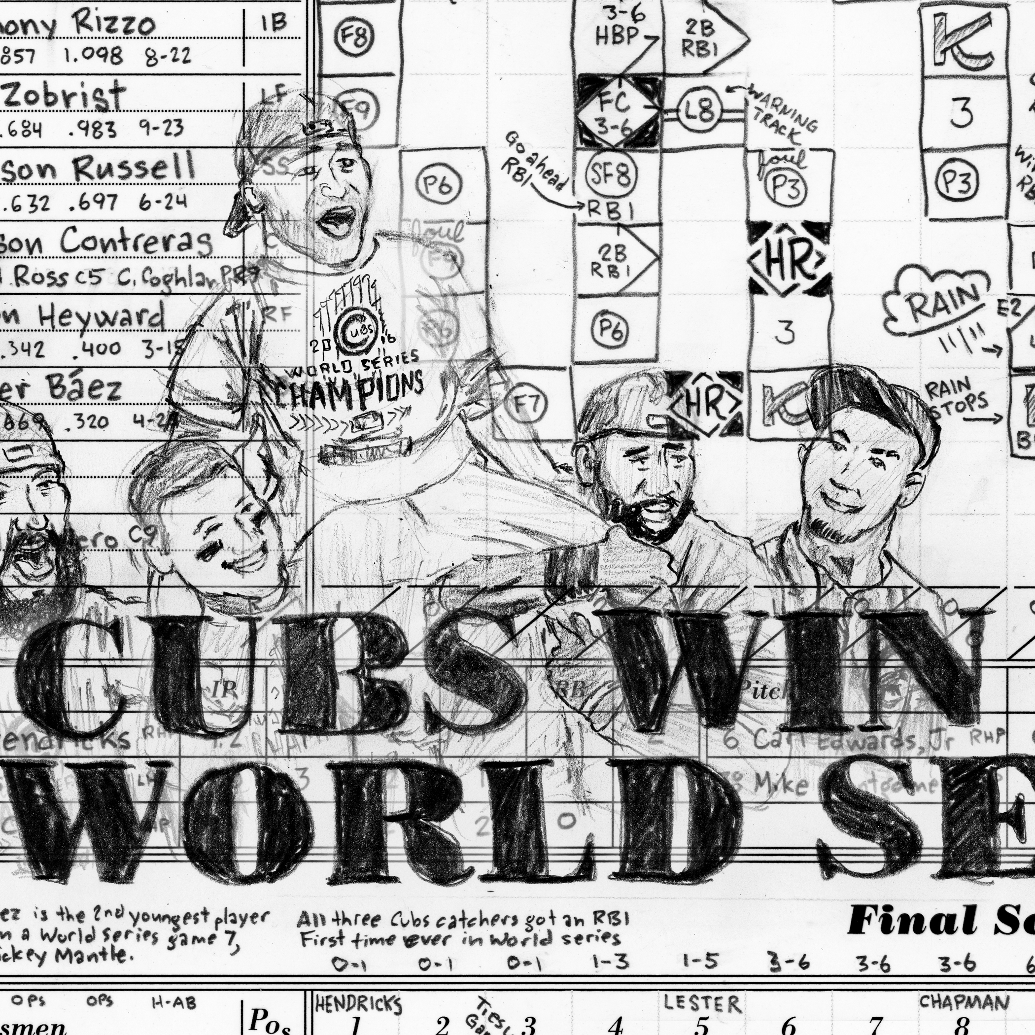 Game 7 scorecard for 2016 World Series