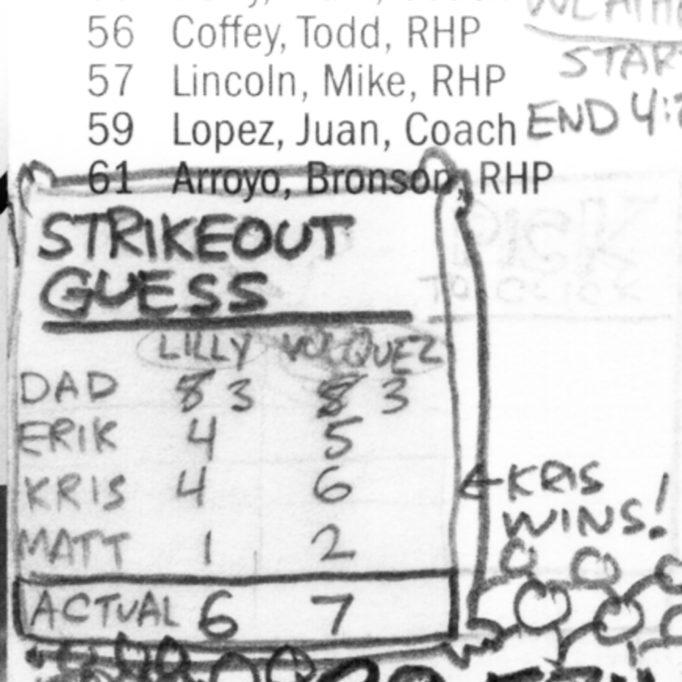 Strikeout Guess: 2008 Cubs April 17 game versus Reds